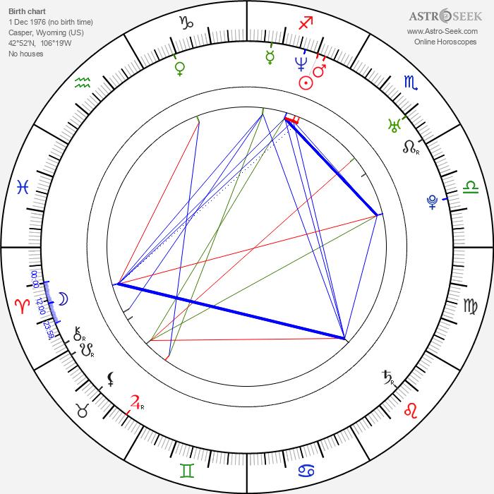 Matthew Shepard - Astrology Natal Birth Chart