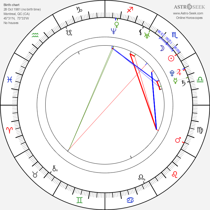 Matthew Smiley - Astrology Natal Birth Chart
