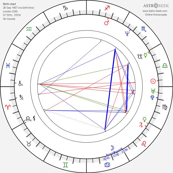 Matthew Stillman - Astrology Natal Birth Chart