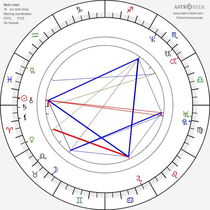 Matthew T. Gitkin - Astrology Natal Birth Chart