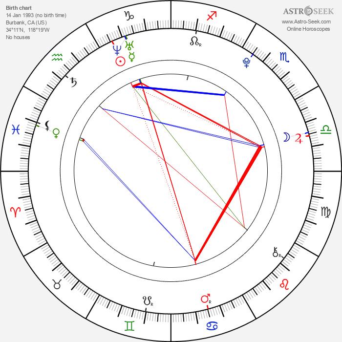 Matthew Timmons - Astrology Natal Birth Chart
