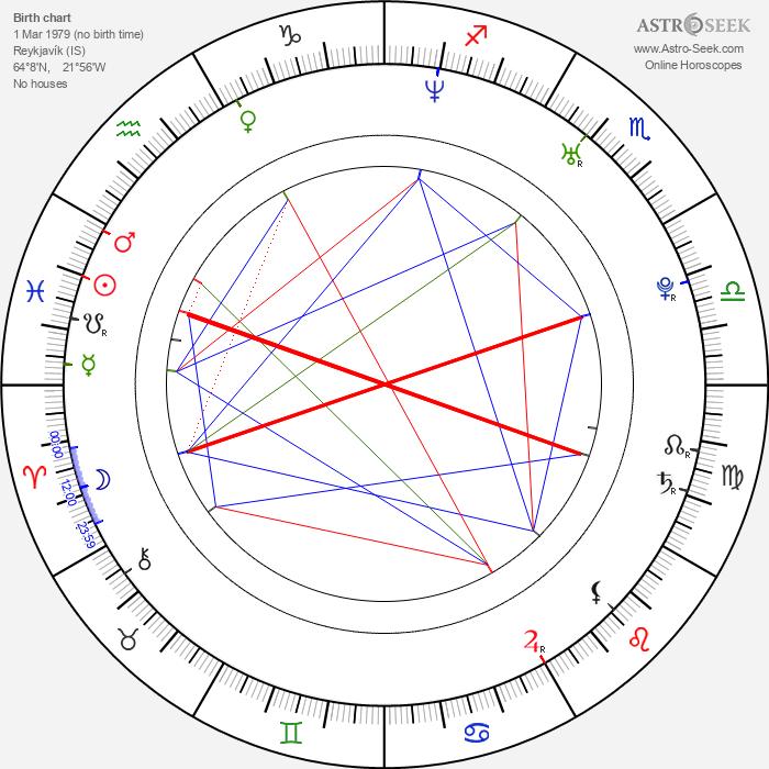 Matthias Bjarnason - Astrology Natal Birth Chart