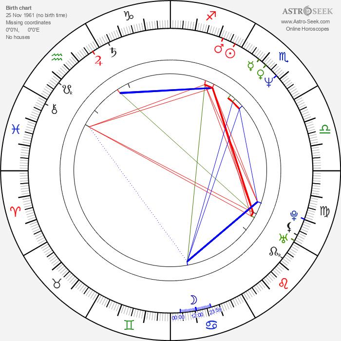 Matthias Freihof - Astrology Natal Birth Chart