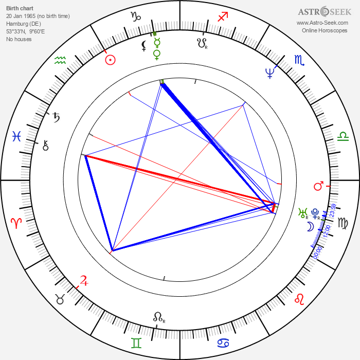 Matthias Glasner - Astrology Natal Birth Chart