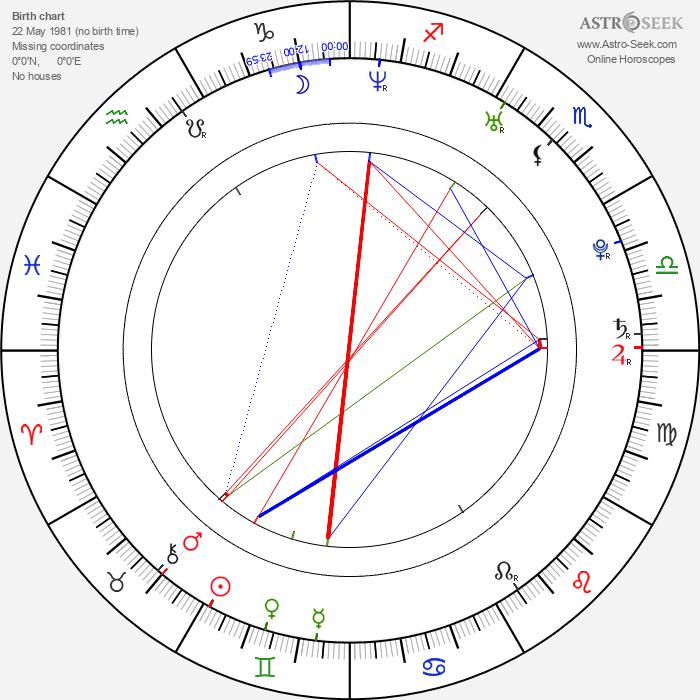 Matthias Hofbauer - Astrology Natal Birth Chart