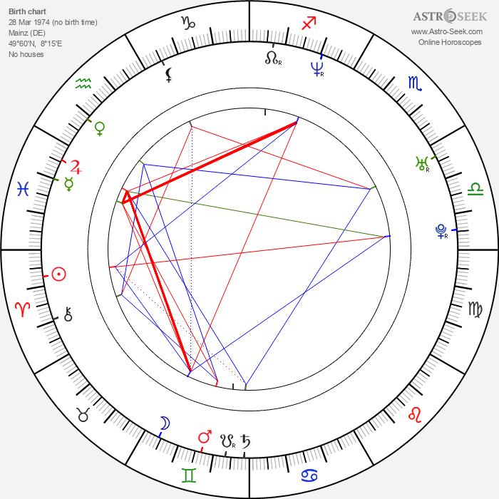 Matthias Koeberlin - Astrology Natal Birth Chart