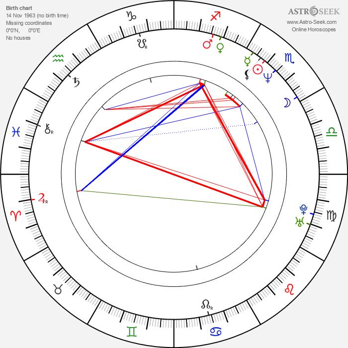 Matthias Kupfer - Astrology Natal Birth Chart