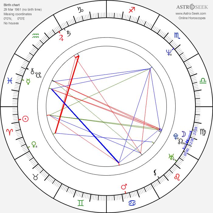 Matthias Müller - Astrology Natal Birth Chart