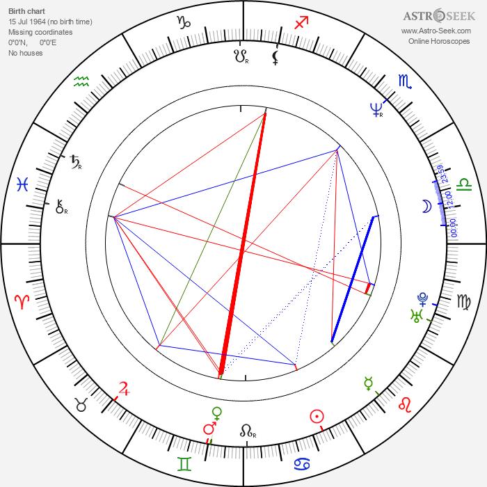 Matthias Paul - Astrology Natal Birth Chart