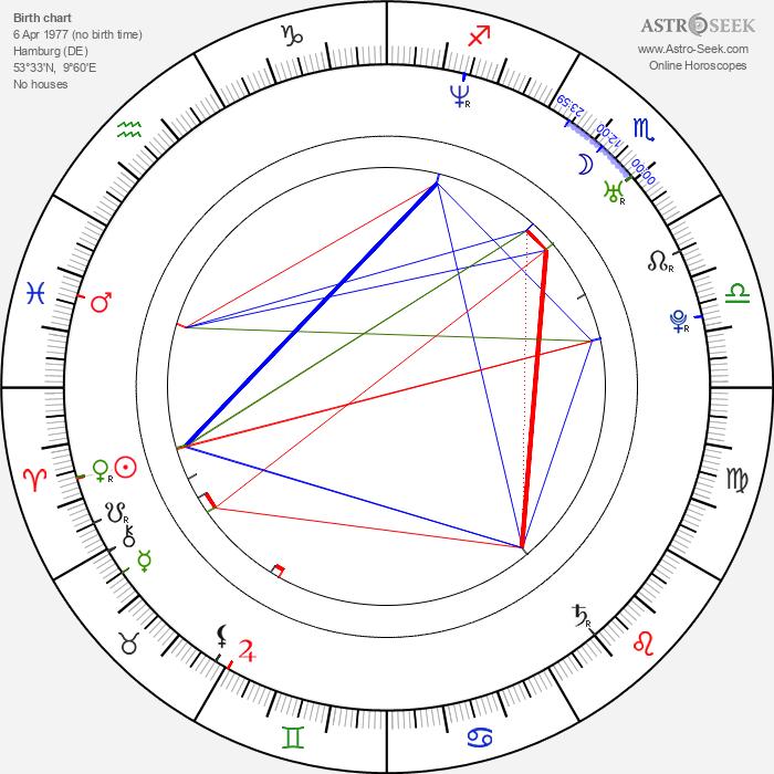 Matthias Schloo - Astrology Natal Birth Chart