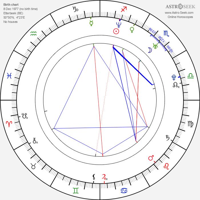 Matthias Schoenaerts - Astrology Natal Birth Chart