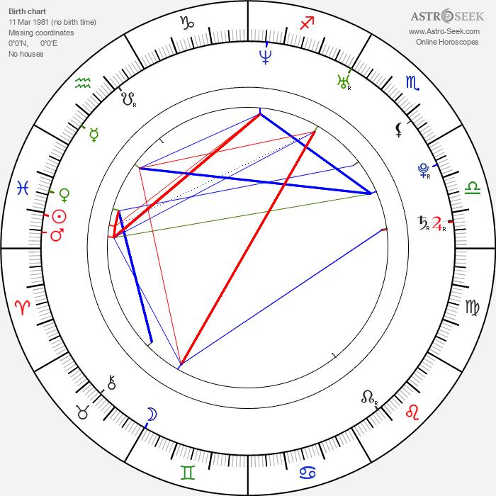 Matthias Schweighöfer - Astrology Natal Birth Chart