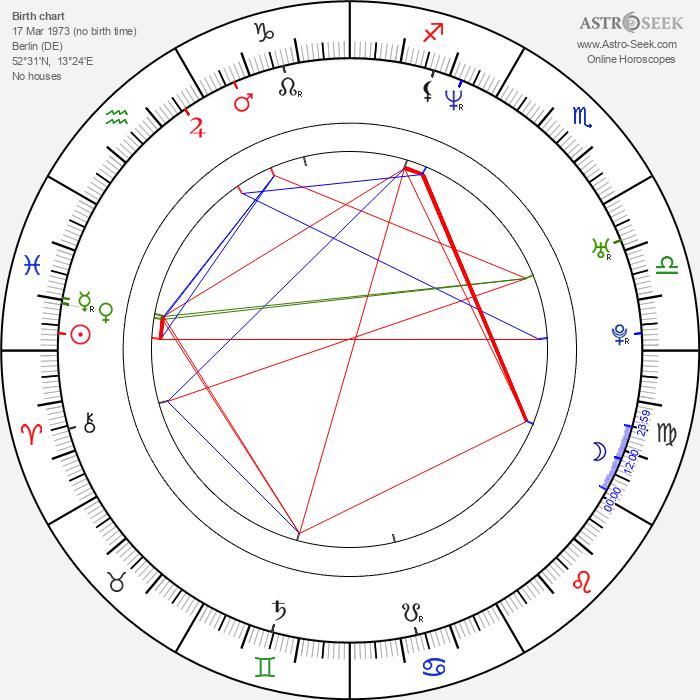 Matthias Uhle - Astrology Natal Birth Chart