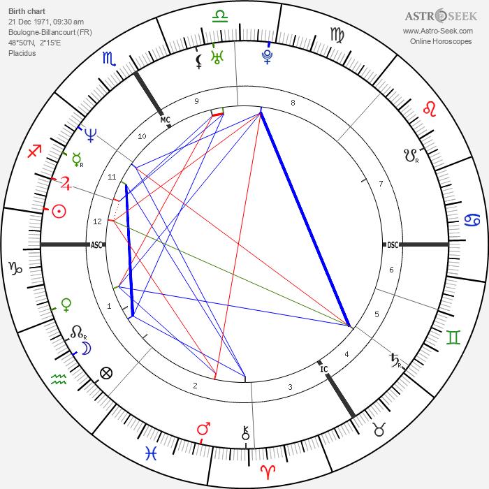 Matthieu Chedid - Astrology Natal Birth Chart