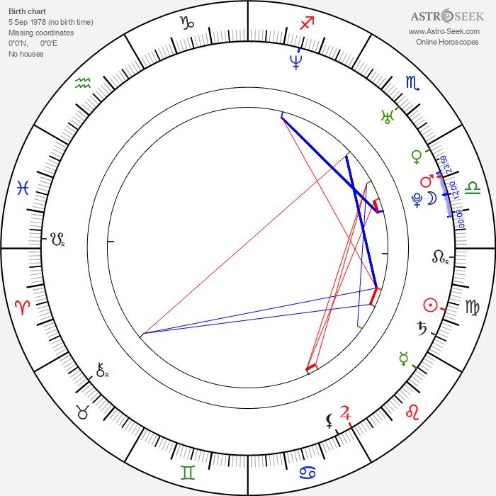 Matthiew Klinck - Astrology Natal Birth Chart