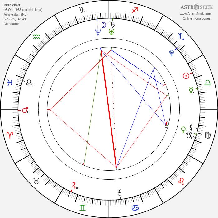 Matthijs van de Sande Bakhuyzen - Astrology Natal Birth Chart