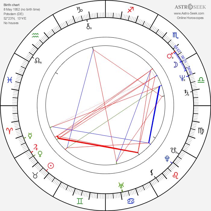 Matti Geschonneck - Astrology Natal Birth Chart