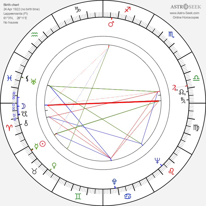 Matti Lehtinen - Astrology Natal Birth Chart