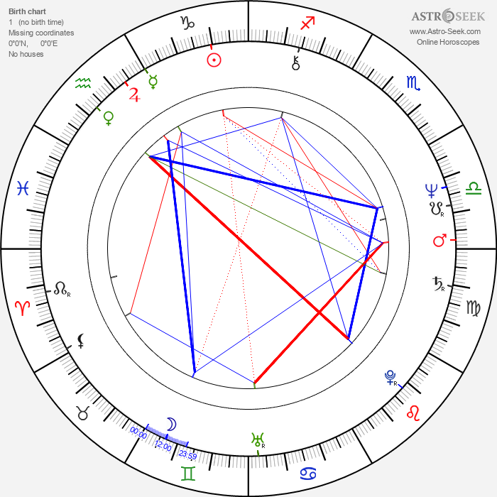 Matti Ollila - Astrology Natal Birth Chart