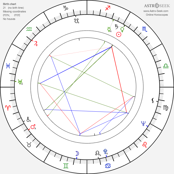Matti Ranin - Astrology Natal Birth Chart