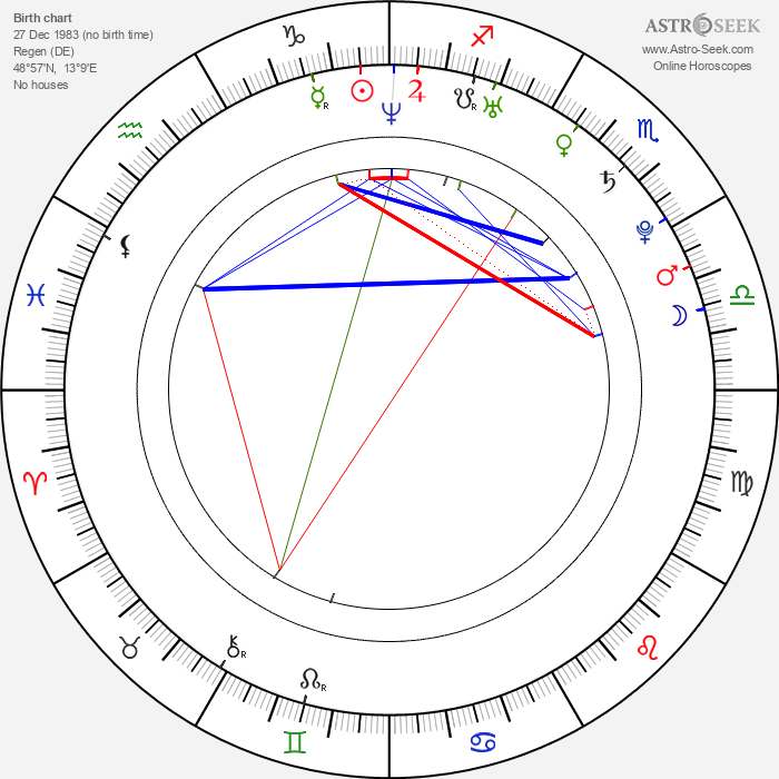 Matúš Kozáčik - Astrology Natal Birth Chart