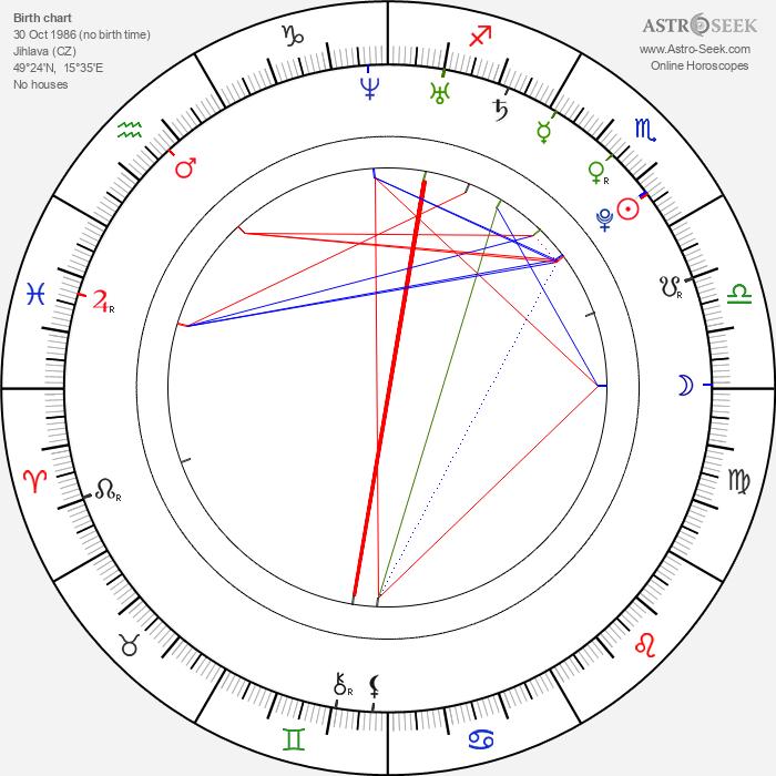 Matyas Brych - Astrology Natal Birth Chart