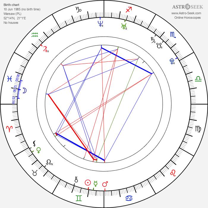 Matylda Damiecka - Astrology Natal Birth Chart