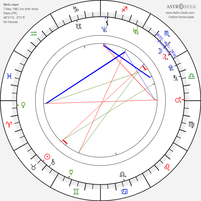 Maud Forget - Astrology Natal Birth Chart