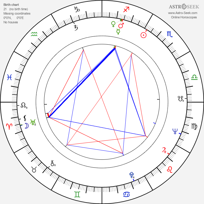 Mauno Kuusla - Astrology Natal Birth Chart