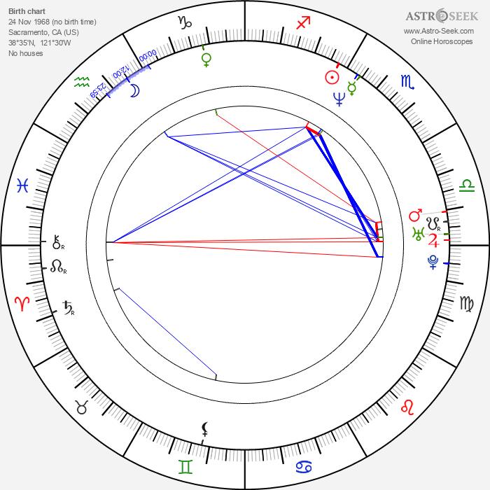 Maura M. Knowles - Astrology Natal Birth Chart
