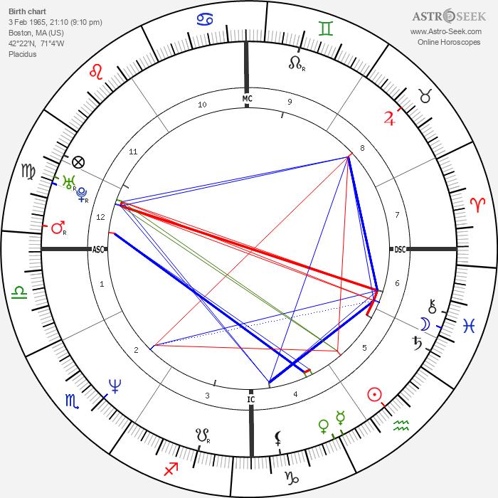 Maura Tierney - Astrology Natal Birth Chart