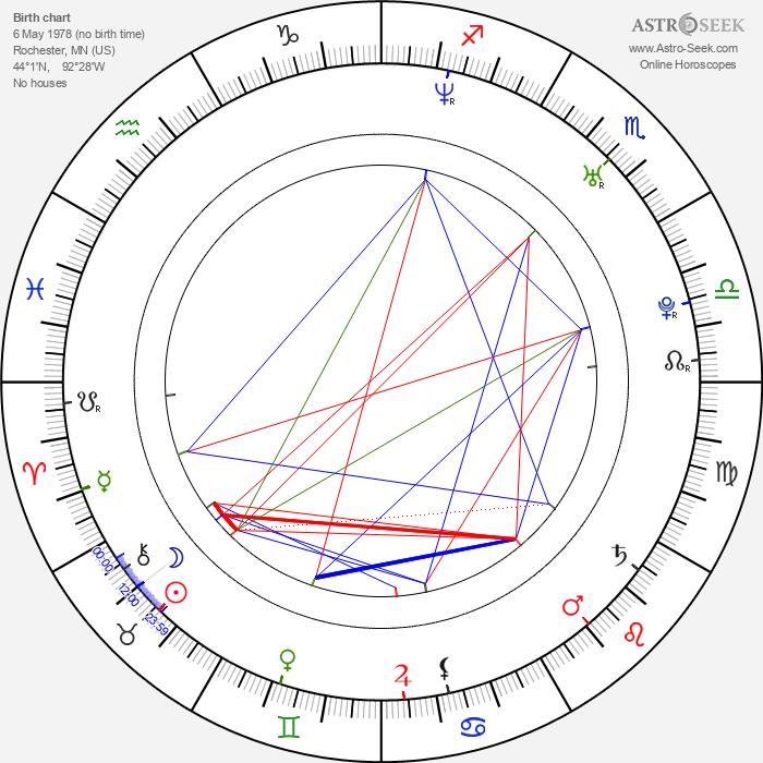 Maureen Elisabeth Shay - Astrology Natal Birth Chart