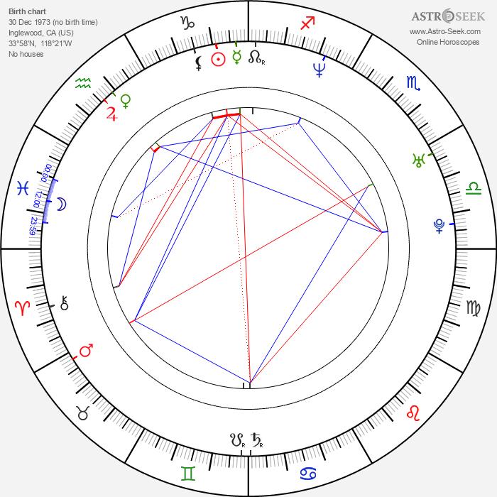 Maureen Flannigan - Astrology Natal Birth Chart
