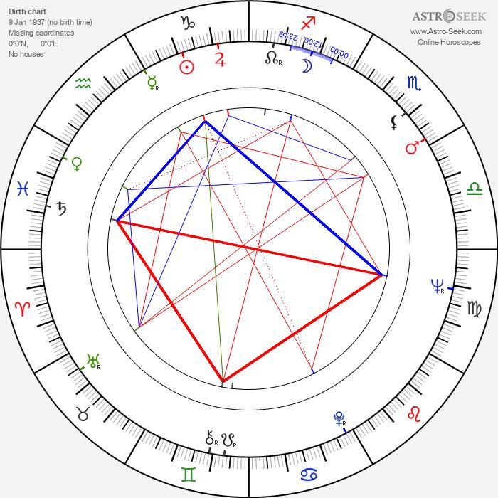Maureen Hingert - Astrology Natal Birth Chart
