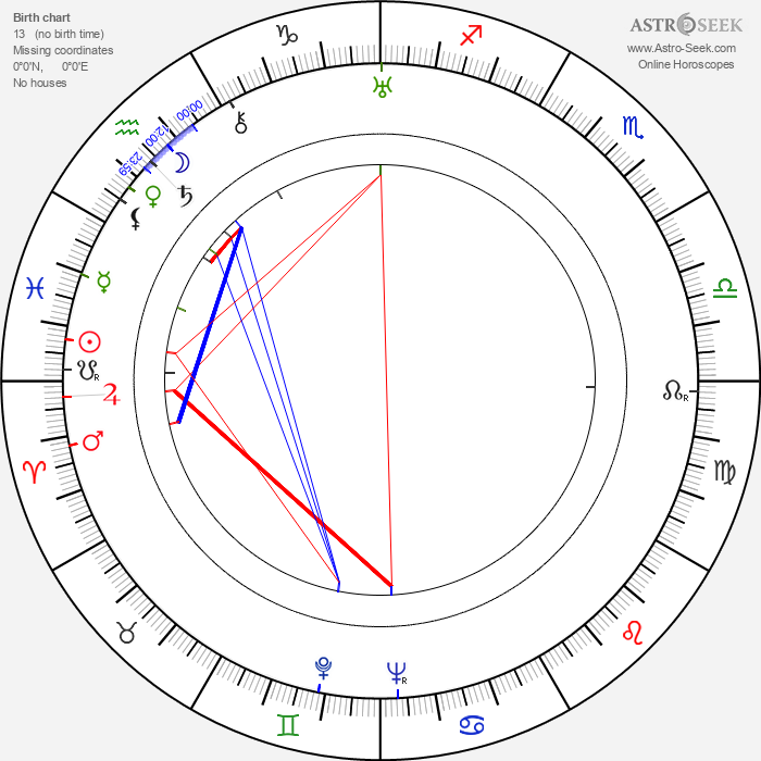 Maureen Roden-Ryan - Astrology Natal Birth Chart