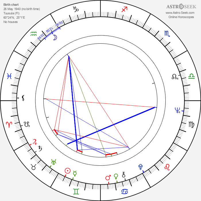 Mauri Front - Astrology Natal Birth Chart