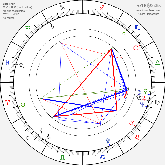 Maurice Auzel - Astrology Natal Birth Chart
