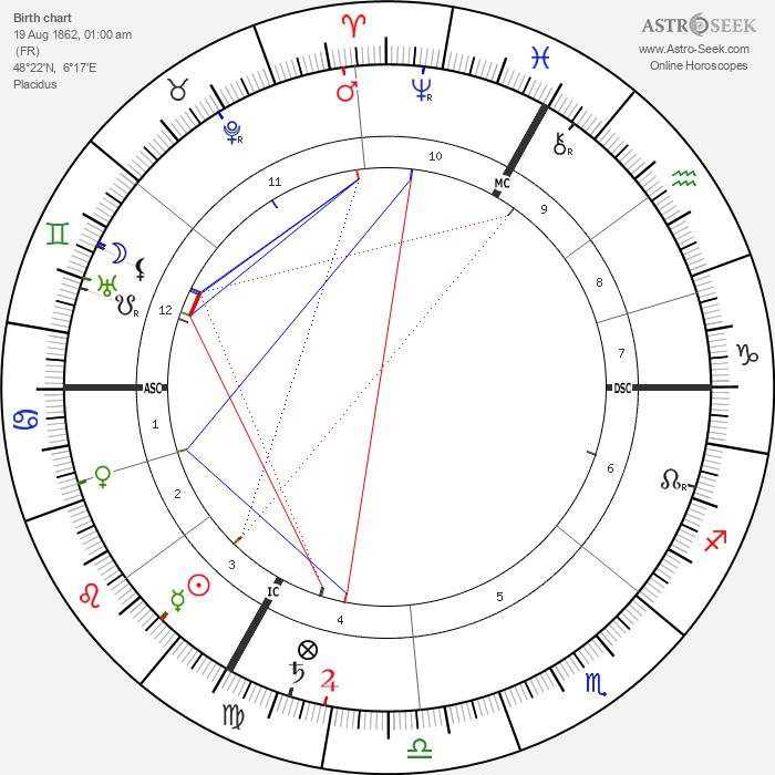 Maurice Barrés - Astrology Natal Birth Chart