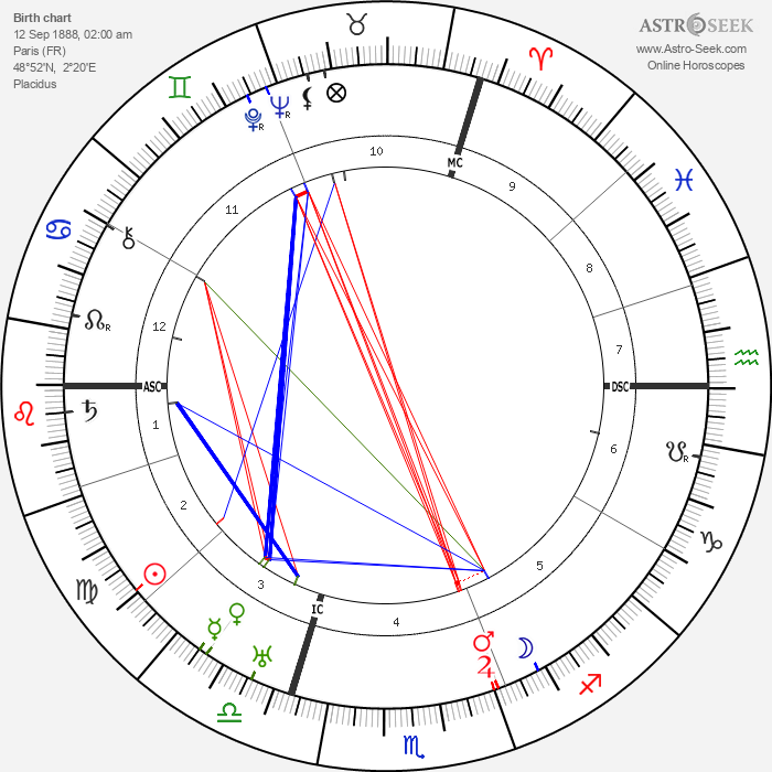 Maurice Chevalier - Astrology Natal Birth Chart