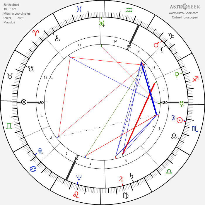 Maurice Clavel - Astrology Natal Birth Chart