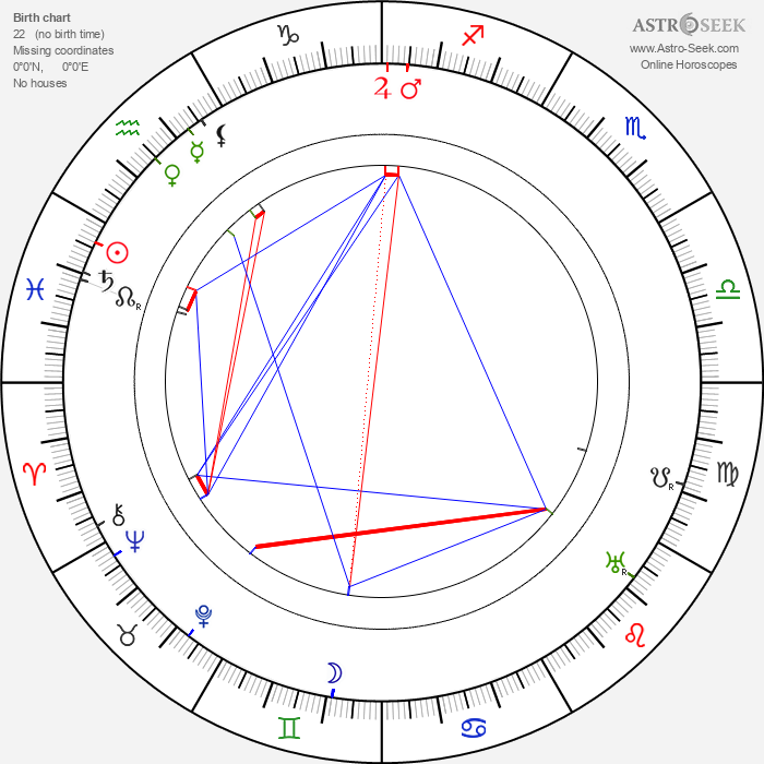 Maurice Costello - Astrology Natal Birth Chart