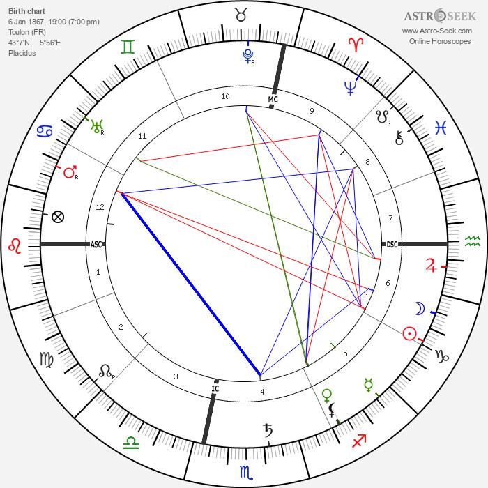 Maurice Gauja - Astrology Natal Birth Chart