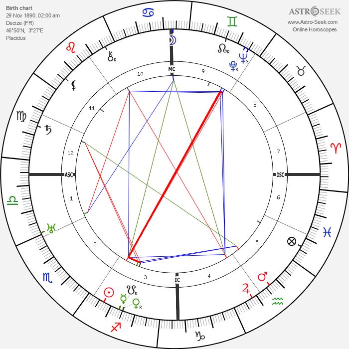 Maurice Genevoix - Astrology Natal Birth Chart