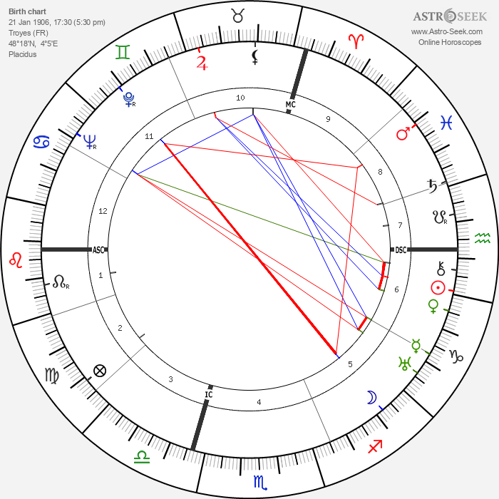 Maurice Holzer - Astrology Natal Birth Chart