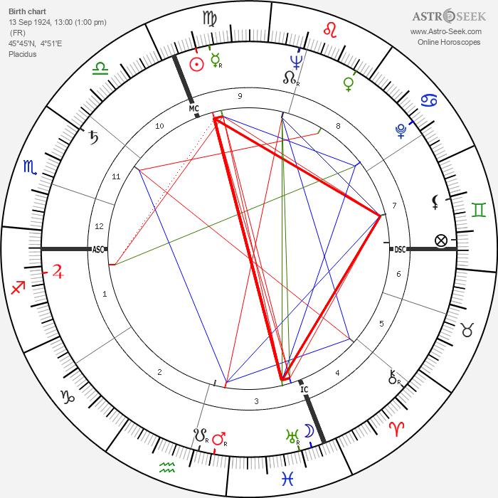 Maurice Jarre - Astrology Natal Birth Chart
