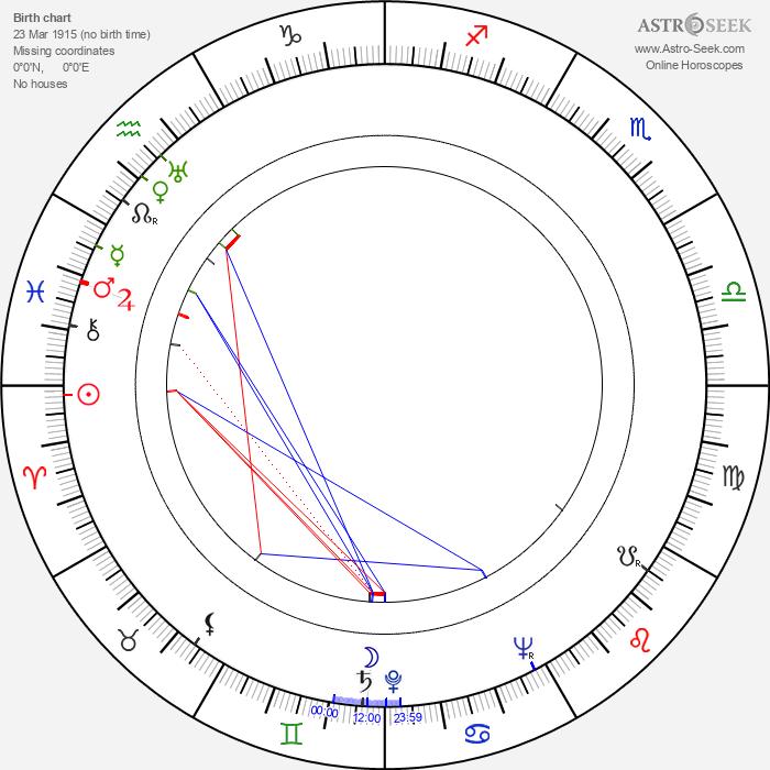 Maurice Marsac - Astrology Natal Birth Chart