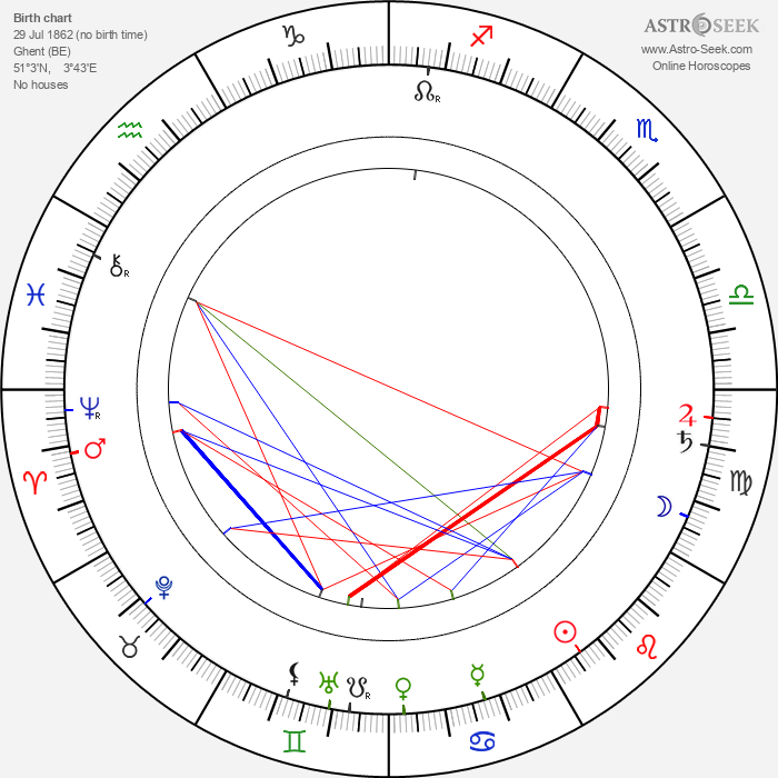 Maurice Mooris Maeterlinck - Astrology Natal Birth Chart