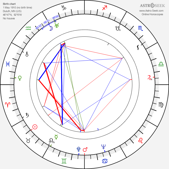 Maurice Noble - Astrology Natal Birth Chart