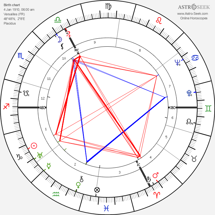 Maurice Rheims - Astrology Natal Birth Chart