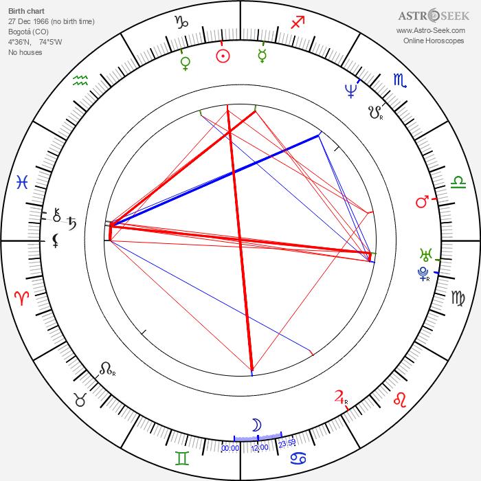 Maurice Ripke - Astrology Natal Birth Chart